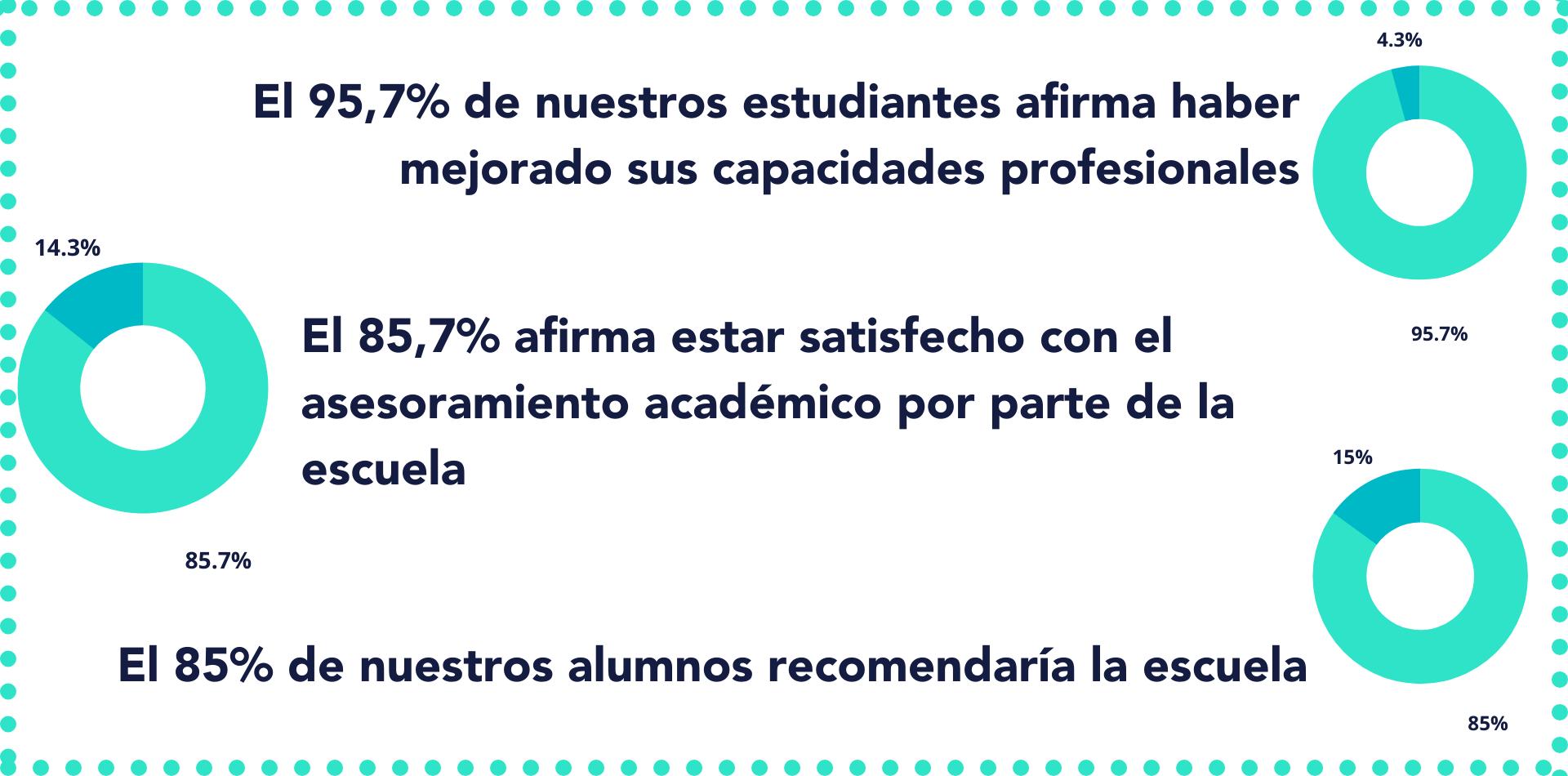 Reviews posgrados (2)